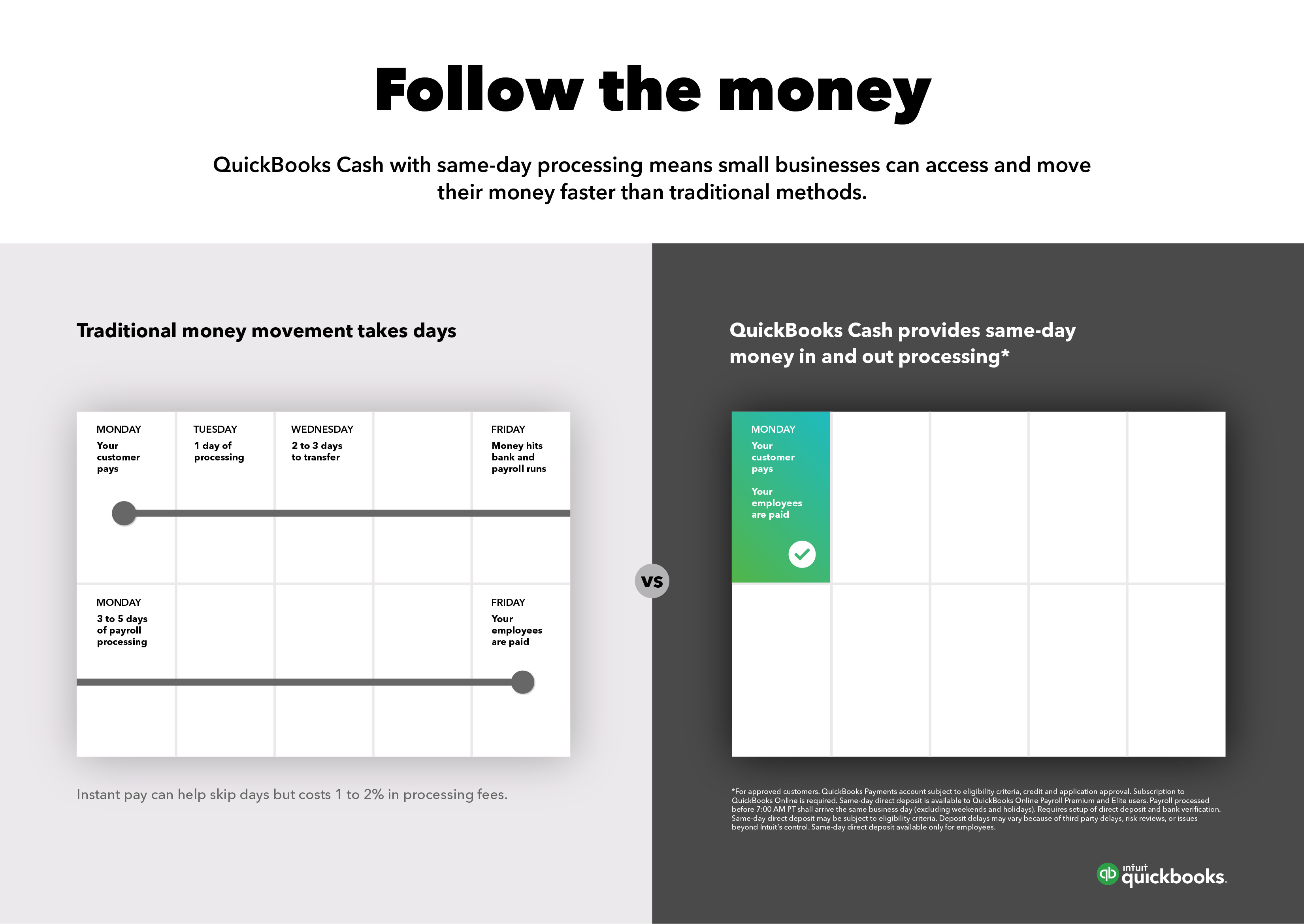 QB Cash Launch_Follow The Money Infographic