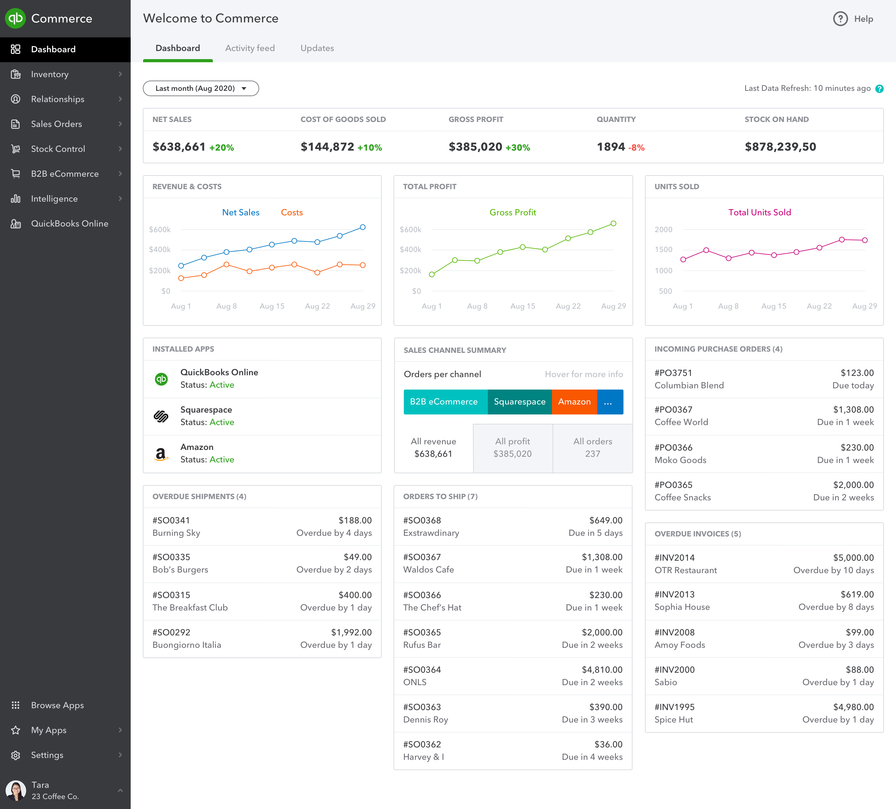 QB Commerce - Dashboard Extended